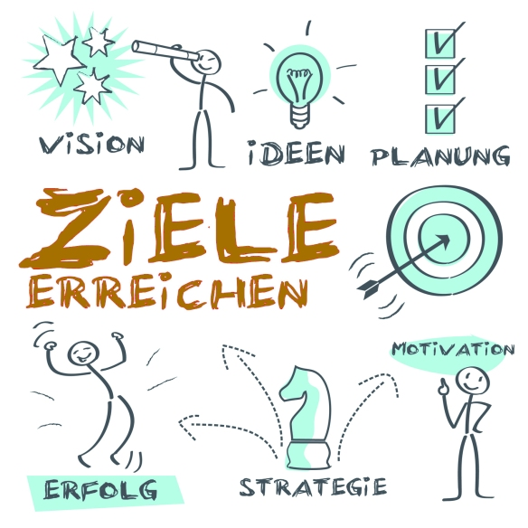Ziele erreichen, Motivation, Erfolg, Strategie, Vision, Marketingplanung, Marketingkonzept