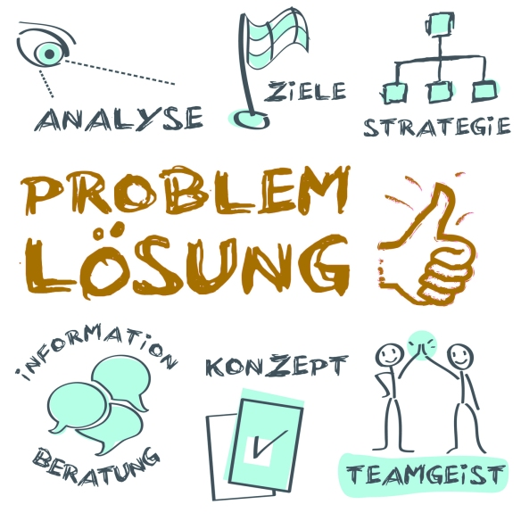 Marketingplanung, Marketingberatung, Marketingcoaching